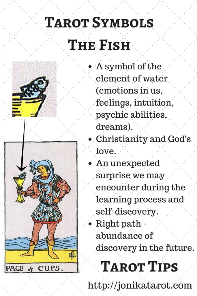 tarot-symbols-the-fish