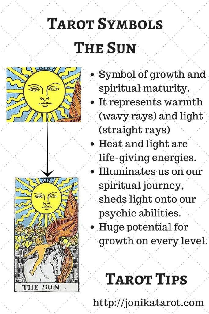 tarot-symbols-the-sun