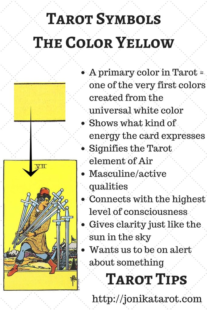 tarot-symbols-yellow
