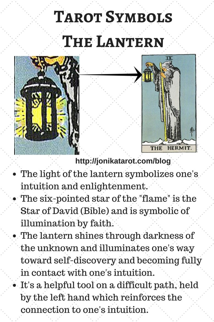 Tarot Symbols The Lantern