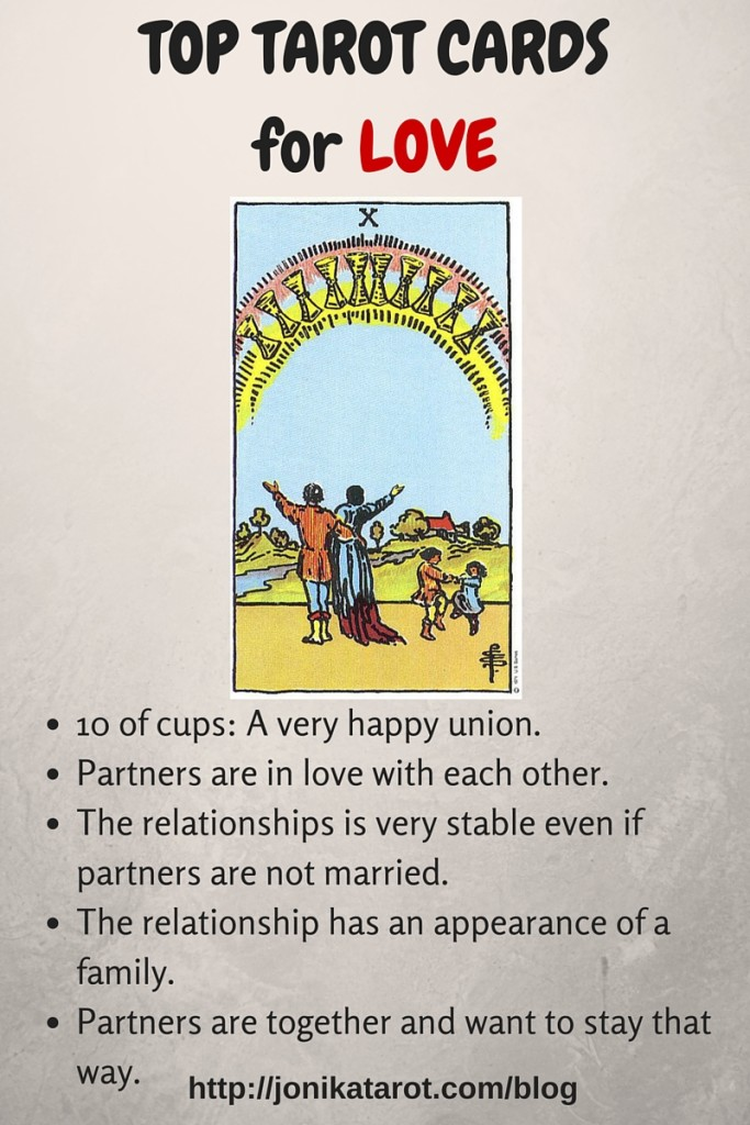 Top Tarot Cards for Love 10 of cups