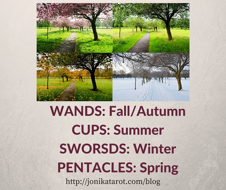 WANDS_ spring (growth)CUPS_ summer (maturity)SWORDS_ winter (hibernation)PENTACLES_ fall_autumn (harvest)