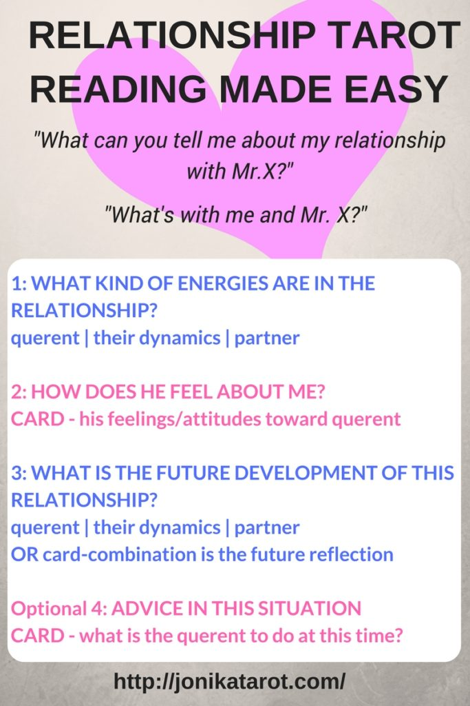 do-a-tarot-reading-about-any-relationship-like-a-pro