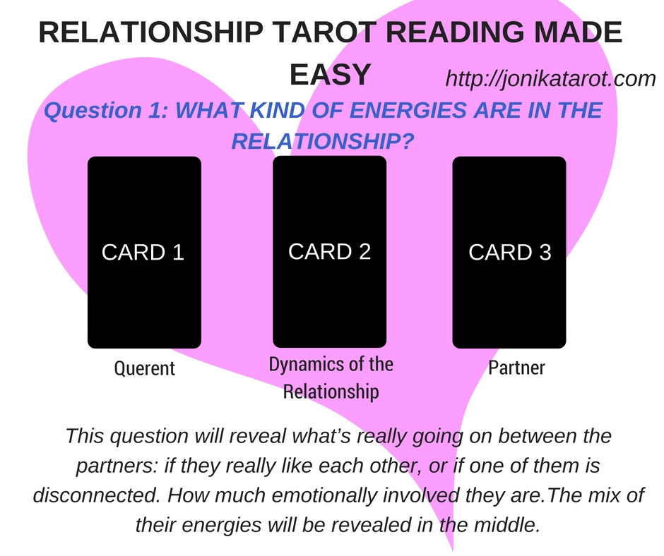 love and relationship tarot